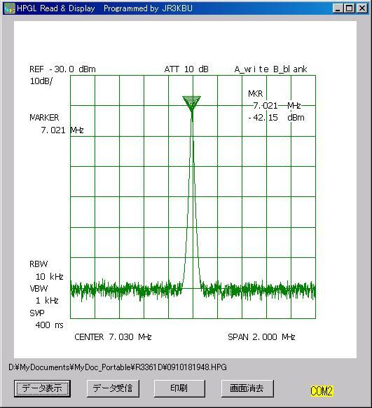 Si570 AVRでのI2C制御: QRPな自作の日記